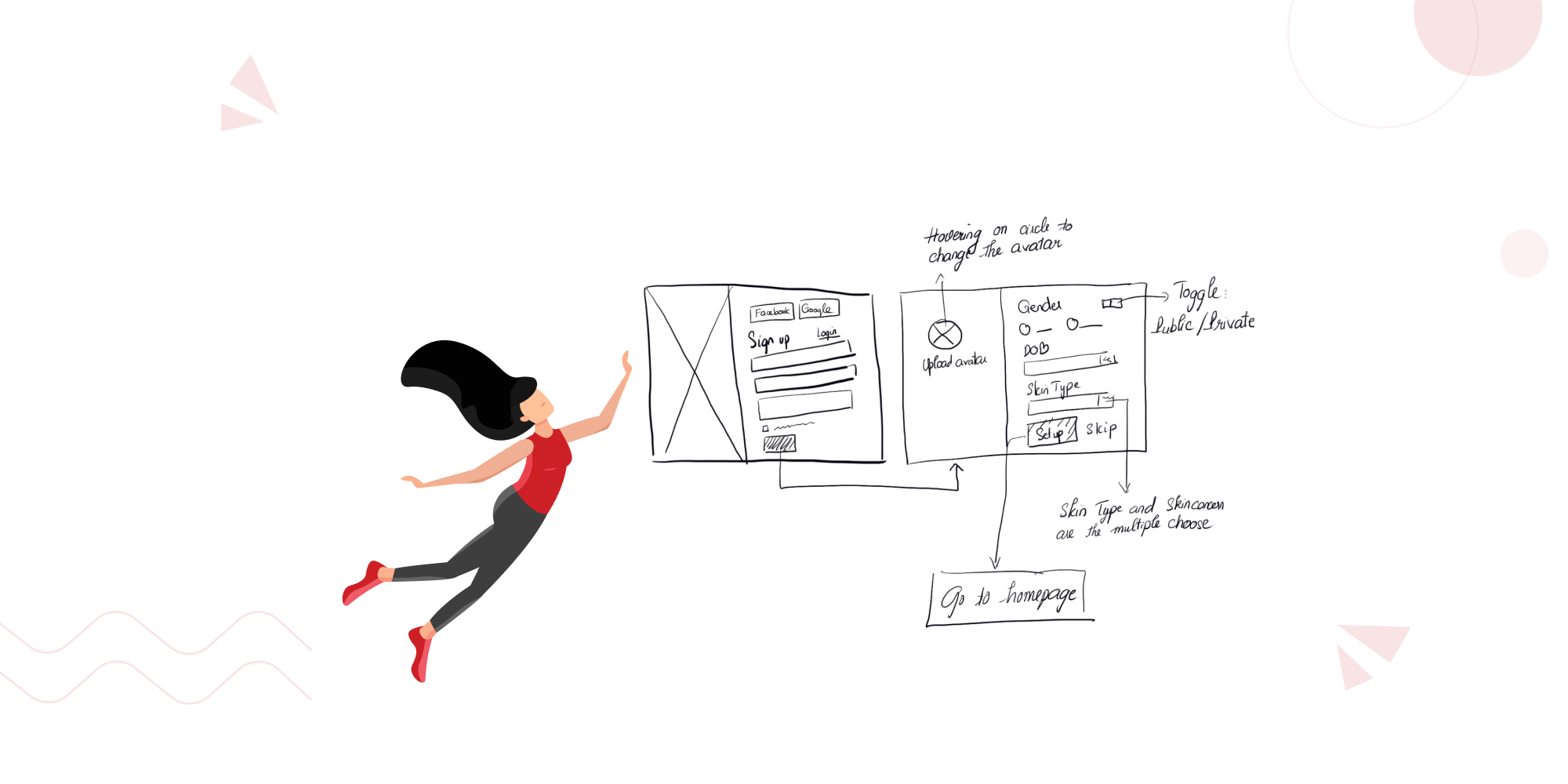 What is low fidelity wireframing | Designerrs